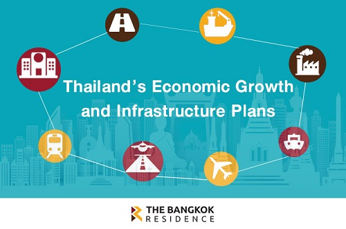 Thailand's Economic Growth and Infrastructure Plans (AEC Blueprint 2025)